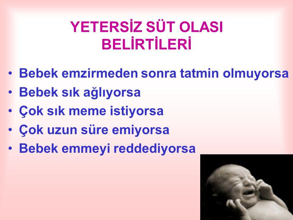 YETERSİZ SÜT OLASI BELİRTİLERİ Bebek emzirmeden sonra tatmin olmuyorsa Bebek sık ağlıyorsa Çok sık meme istiyorsa Çok uzun süre emiyorsa Bebek emmeyi reddediyorsa