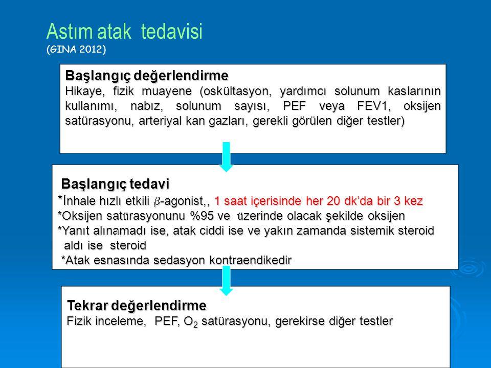Astım atak tedavisi (GINA 2012) Başlangıç değerlendirme Hikaye, fizik muayene (oskültasyon, yardımcı solunum kaslarının kullanımı, nabız, solunum sayı