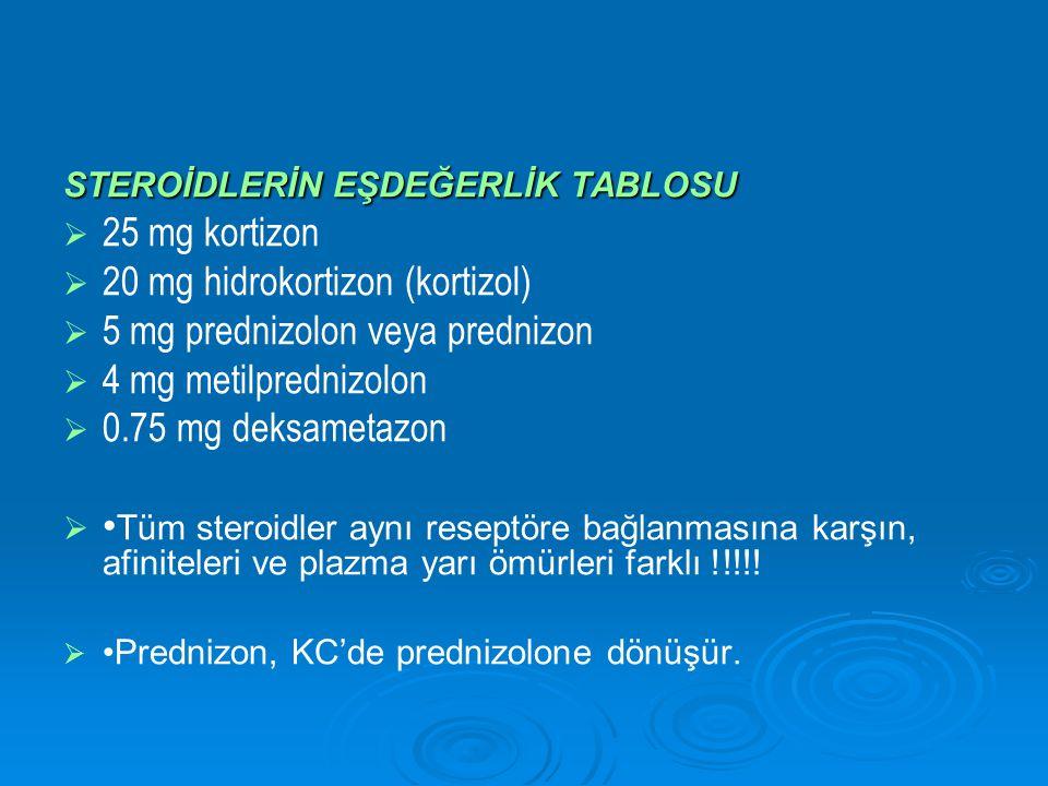 STEROİDLERİN EŞDEĞERLİK TABLOSU   25 mg kortizon   20 mg hidrokortizon (kortizol)   5 mg prednizolon veya prednizon   4 mg metilprednizolon 