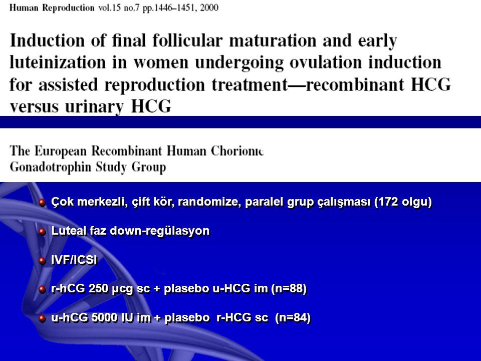 Çok merkezli, çift kör, randomize, paralel grup çalışması (172 olgu) Luteal faz down-regülasyon IVF/ICSI r-hCG 250 μcg sc + plasebo u-HCG im (n=88) u-hCG 5000 IU im + plasebo r-HCG sc (n=84) Çok merkezli, çift kör, randomize, paralel grup çalışması (172 olgu) Luteal faz down-regülasyon IVF/ICSI r-hCG 250 μcg sc + plasebo u-HCG im (n=88) u-hCG 5000 IU im + plasebo r-HCG sc (n=84)