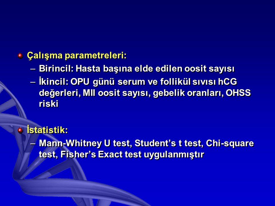Çalışma parametreleri: –Birincil: Hasta başına elde edilen oosit sayısı –İkincil: OPU günü serum ve follikül sıvısı hCG değerleri, MII oosit sayısı, gebelik oranları, OHSS riski İstatistik: –Mann-Whitney U test, Student's t test, Chi-square test, Fisher's Exact test uygulanmıştır Çalışma parametreleri: –Birincil: Hasta başına elde edilen oosit sayısı –İkincil: OPU günü serum ve follikül sıvısı hCG değerleri, MII oosit sayısı, gebelik oranları, OHSS riski İstatistik: –Mann-Whitney U test, Student's t test, Chi-square test, Fisher's Exact test uygulanmıştır