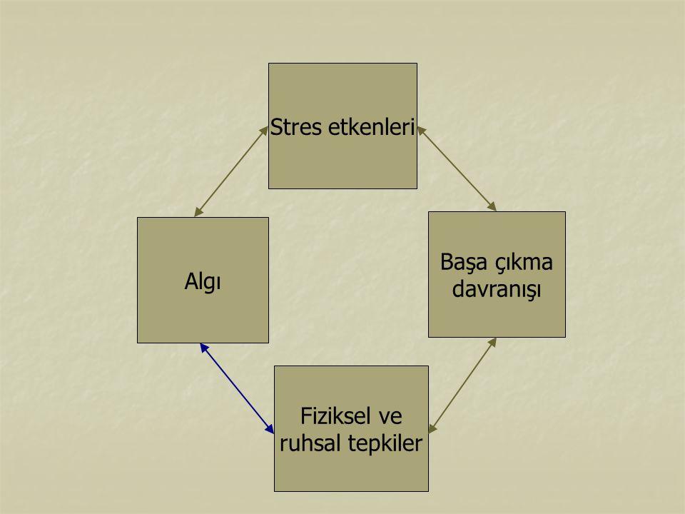 Stres etkenleri Algı Başa çıkma davranışı Fiziksel ve ruhsal tepkiler