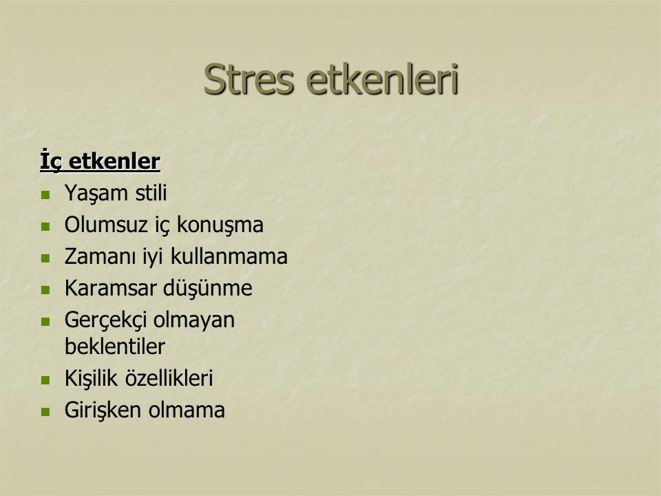 Stres etkenleri İç etkenler Yaşam stili Olumsuz iç konuşma Zamanı iyi kullanmama Karamsar düşünme Gerçekçi olmayan beklentiler Kişilik özellikleri Gir