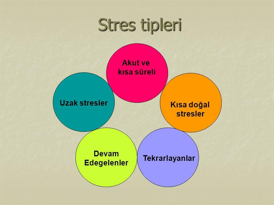 Stres tipleri Stres tipleri Akut ve kısa süreli Tekrarlayanlar Uzak stresler Devam Edegelenler Kısa doğal stresler