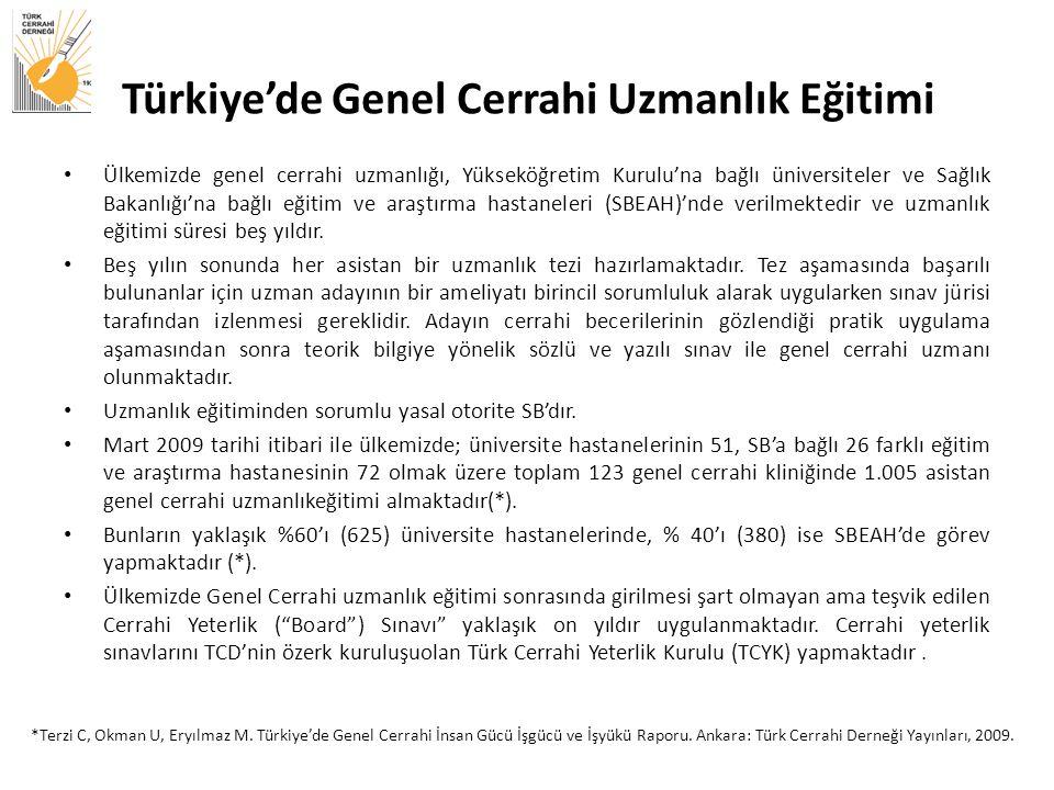 Türkiye'de Genel Cerrahi Uzmanlık Eğitimi Ülkemizde genel cerrahi uzmanlığı, Yükseköğretim Kurulu'na bağlı üniversiteler ve Sağlık Bakanlığı'na bağlı eğitim ve araştırma hastaneleri (SBEAH)'nde verilmektedir ve uzmanlık eğitimi süresi beş yıldır.