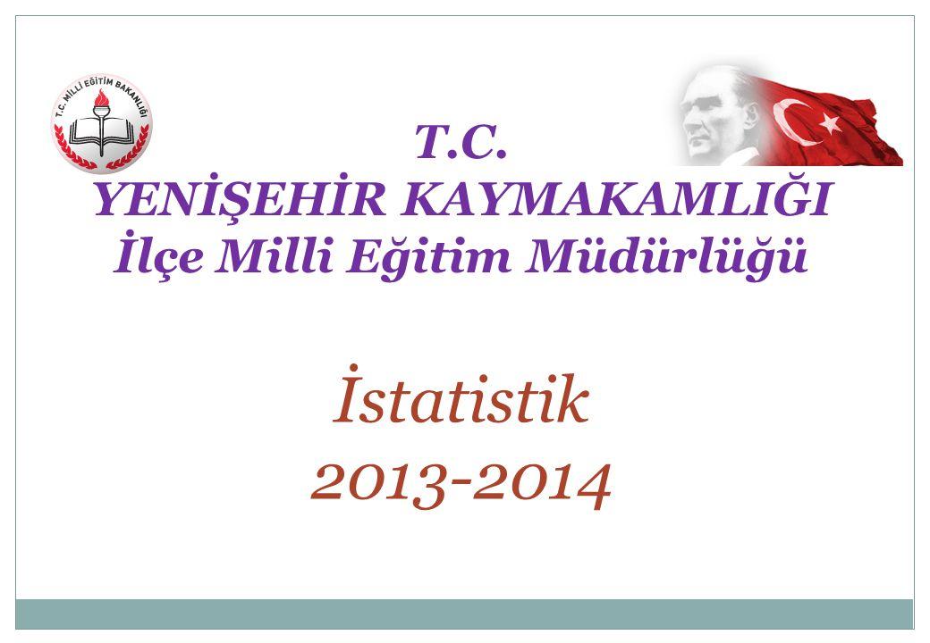 T.C. YENİŞEHİR KAYMAKAMLIĞI İlçe Milli Eğitim Müdürlüğü İstatistik 2013-2014