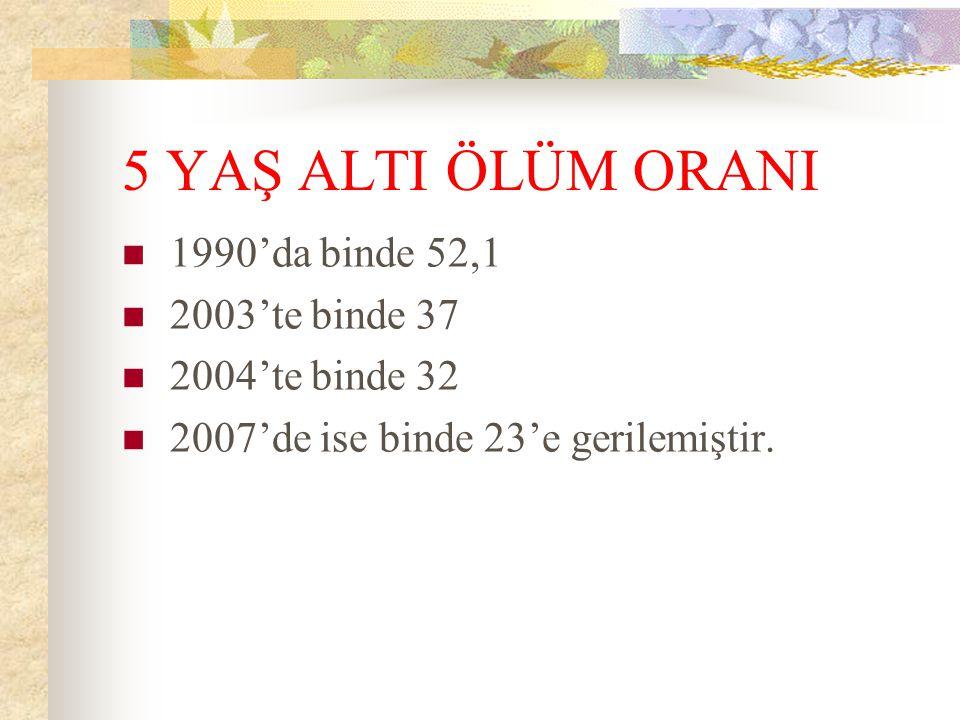 5 YAŞ ALTI ÖLÜM ORANI 1990'da binde 52,1 2003'te binde 37 2004'te binde 32 2007'de ise binde 23'e gerilemiştir.