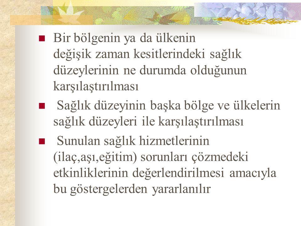 SERVİKS CA Türkiye Cumhuriyeti Sağlık Bakanlığı verilerine göre 1996'da…….623 serviks ca saptanmış…7.sırada 2002'de……708 serviks ca…10.sıra 2003'te…….763 serviks ca…9.sıra