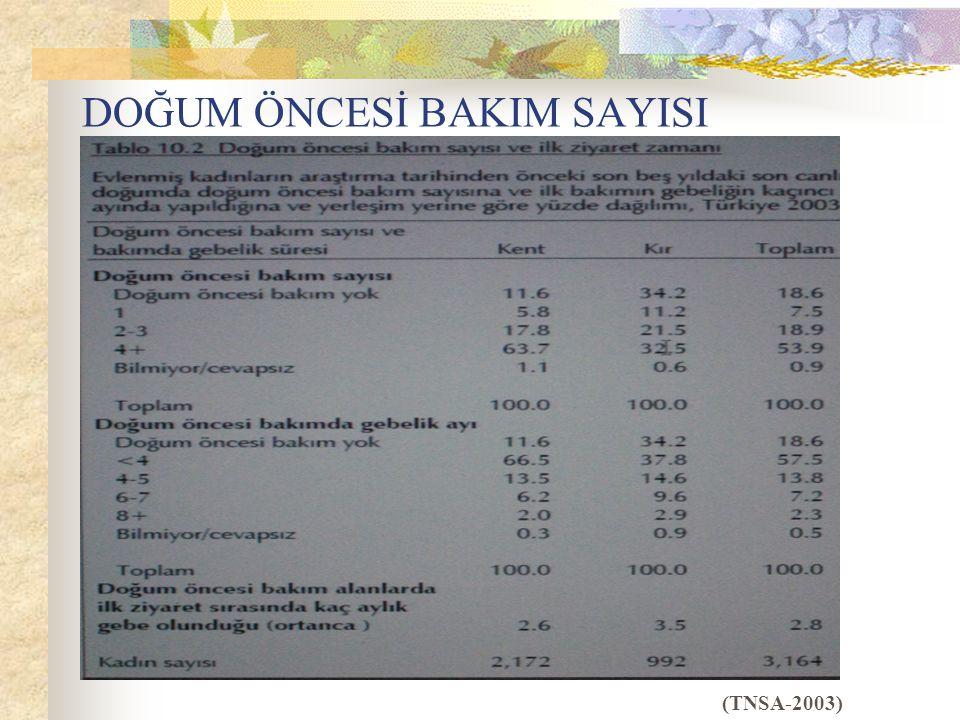 DOĞUM ÖNCESİ BAKIM SAYISI (TNSA-2003)
