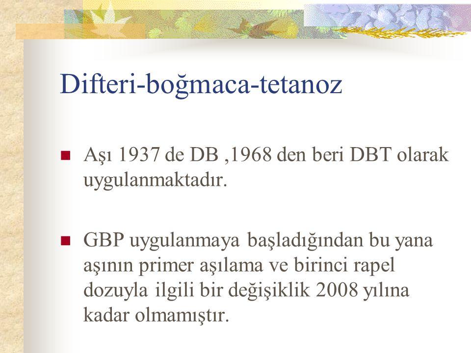 Difteri-boğmaca-tetanoz Aşı 1937 de DB,1968 den beri DBT olarak uygulanmaktadır. GBP uygulanmaya başladığından bu yana aşının primer aşılama ve birinc