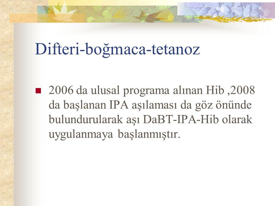 Difteri-boğmaca-tetanoz 2006 da ulusal programa alınan Hib,2008 da başlanan IPA aşılaması da göz önünde bulundurularak aşı DaBT-IPA-Hib olarak uygulan