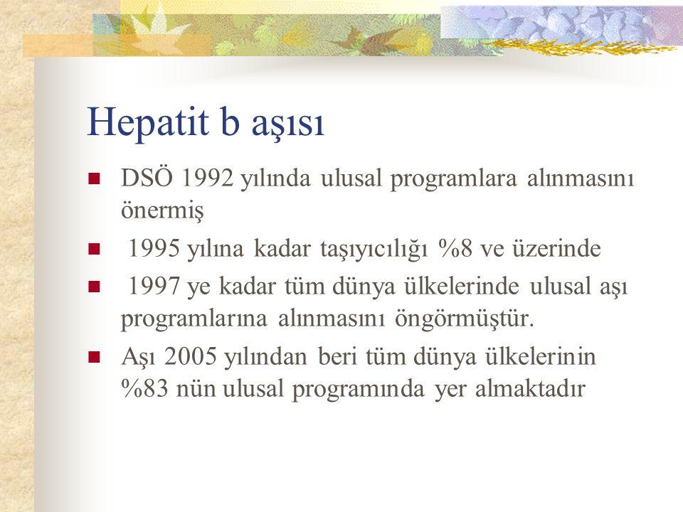 Hepatit b aşısı DSÖ 1992 yılında ulusal programlara alınmasını önermiş 1995 yılına kadar taşıyıcılığı %8 ve üzerinde 1997 ye kadar tüm dünya ülkelerin