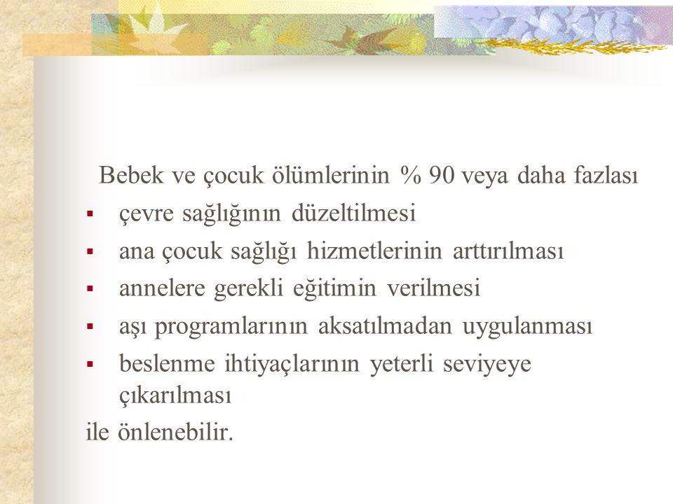 Türkiye'de 1960 yılında % 0.163 olan infantil mortalite oranı, 1996 yılında % 0.41, 2003 yılında % 0.29 civarına gerilemiştir.