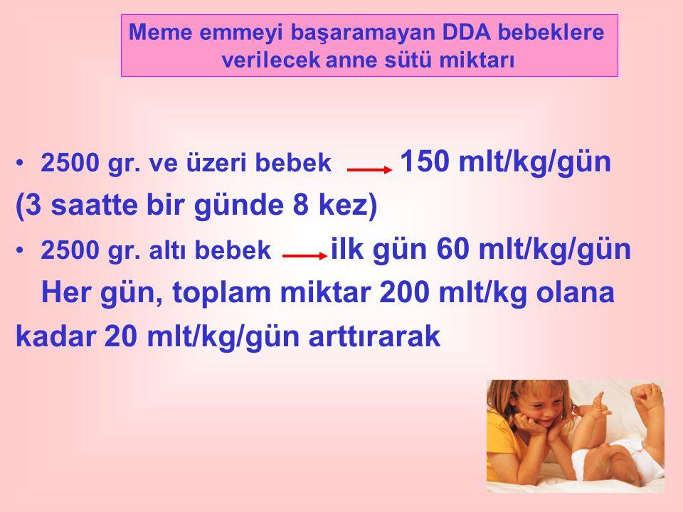 2500 gr. ve üzeri bebek 150 mlt/kg/gün (3 saatte bir günde 8 kez) 2500 gr. altı bebek ilk gün 60 mlt/kg/gün Her gün, toplam miktar 200 mlt/kg olana ka