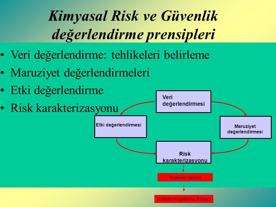 Kimyasal Risk ve Güvenlik değerlendirme prensipleri Veri değerlendirme: tehlikeleri belirleme Maruziyet değerlendirmeleri Etki değerlendirme Risk kara