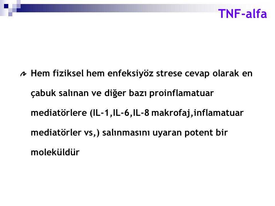TNF-alfa Hem fiziksel hem enfeksiyöz strese cevap olarak en çabuk salınan ve diğer bazı proinflamatuar mediatörlere (IL-1,IL-6,IL-8 makrofaj,inflamatu