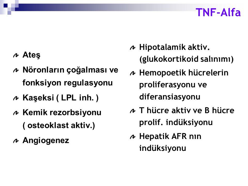 Ateş Nöronların çoğalması ve fonksiyon regulasyonu Kaşeksi ( LPL inh. ) Kemik rezorbsiyonu ( osteoklast aktiv.) Angiogenez Hipotalamik aktiv. (glukoko