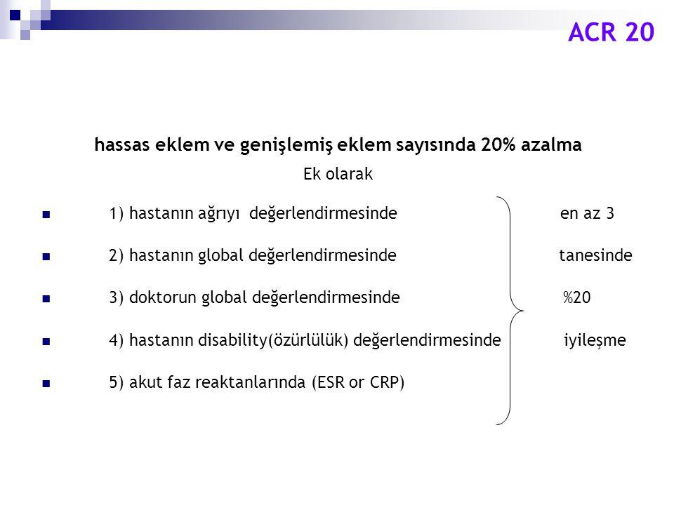 ACR 20 hassas eklem ve genişlemiş eklem sayısında 20% azalma Ek olarak 1) hastanın ağrıyı değerlendirmesinde en az 3 2) hastanın global değerlendirmes