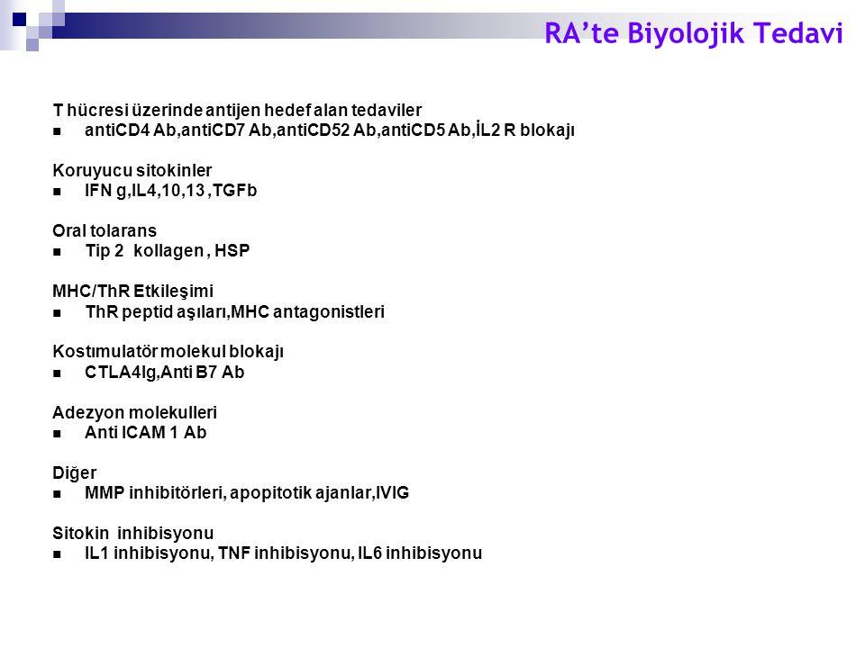 RA'te Biyolojik Tedavi T hücresi üzerinde antijen hedef alan tedaviler antiCD4 Ab,antiCD7 Ab,antiCD52 Ab,antiCD5 Ab,İL2 R blokajı Koruyucu sitokinler