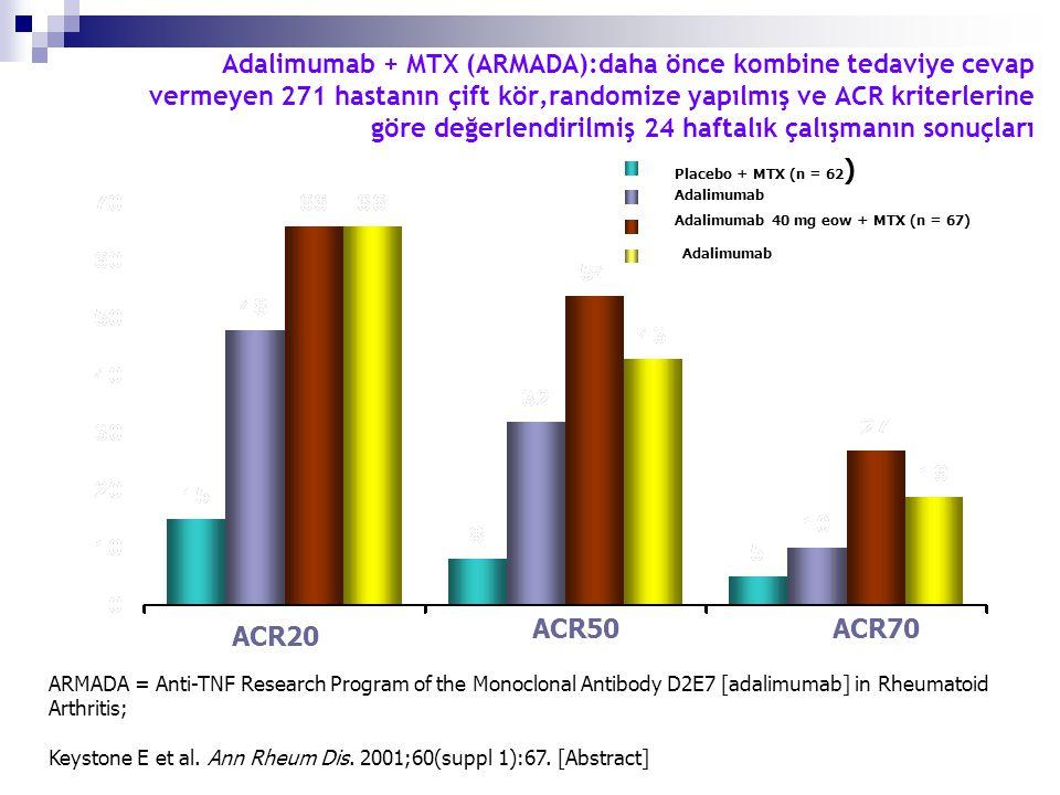 Adalimumab + MTX (ARMADA):daha önce kombine tedaviye cevap vermeyen 271 hastanın çift kör,randomize yapılmış ve ACR kriterlerine göre değerlendirilmiş