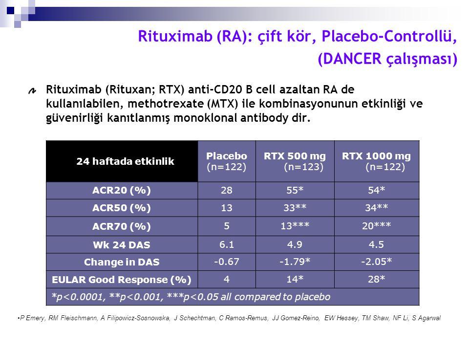 Rituximab (RA): çift kör, Placebo-Controllü, (DANCER çalışması) Rituximab (Rituxan; RTX) anti-CD20 B cell azaltan RA de kullanılabilen, methotrexate (