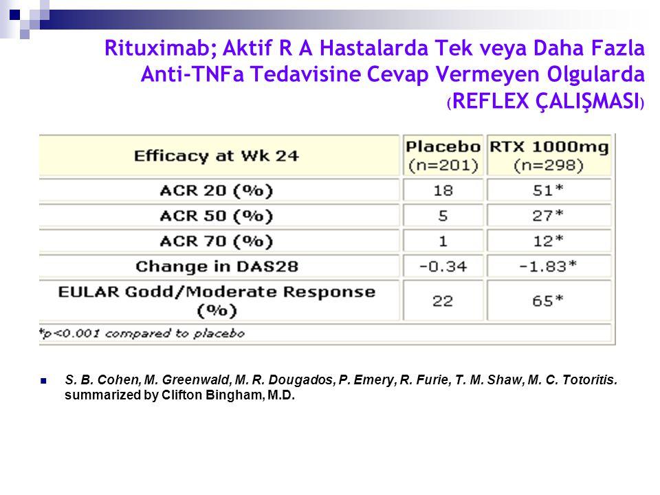 Rituximab; Aktif R A Hastalarda Tek veya Daha Fazla Anti-TNFa Tedavisine Cevap Vermeyen Olgularda ( REFLEX ÇALIŞMASI ) S. B. Cohen, M. Greenwald, M. R