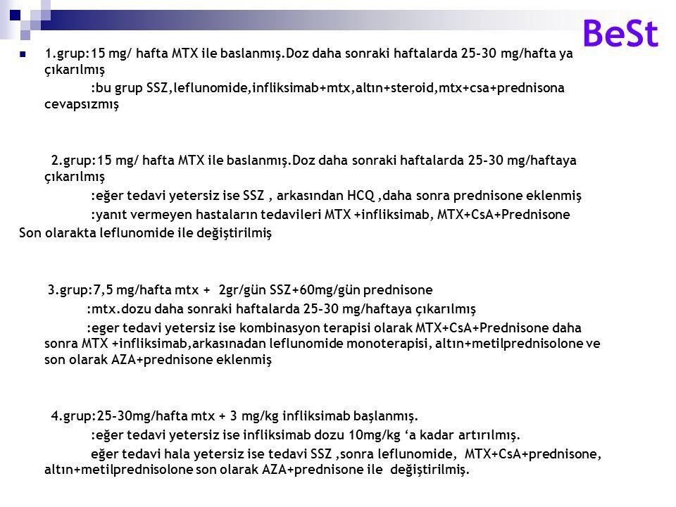 BeSt 1.grup:15 mg/ hafta MTX ile baslanmış.Doz daha sonraki haftalarda 25-30 mg/hafta ya çıkarılmış :bu grup SSZ,leflunomide,infliksimab+mtx,altın+ste