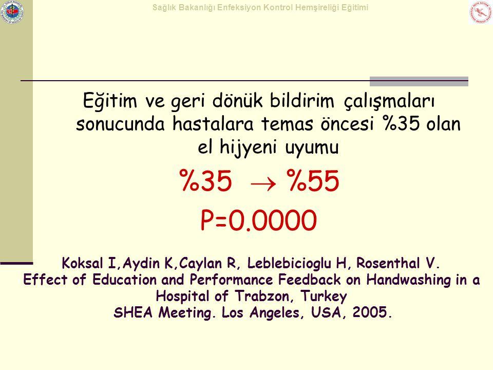 Sağlık Bakanlığı Enfeksiyon Kontrol Hemşireliği Eğitimi Koksal I,Aydin K,Caylan R, Leblebicioglu H, Rosenthal V. Effect of Education and Performance F