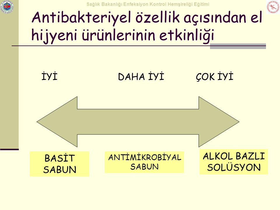 Sağlık Bakanlığı Enfeksiyon Kontrol Hemşireliği Eğitimi Antibakteriyel özellik açısından el hijyeni ürünlerinin etkinliği BASİT SABUN ANTİMİKROBİYAL S