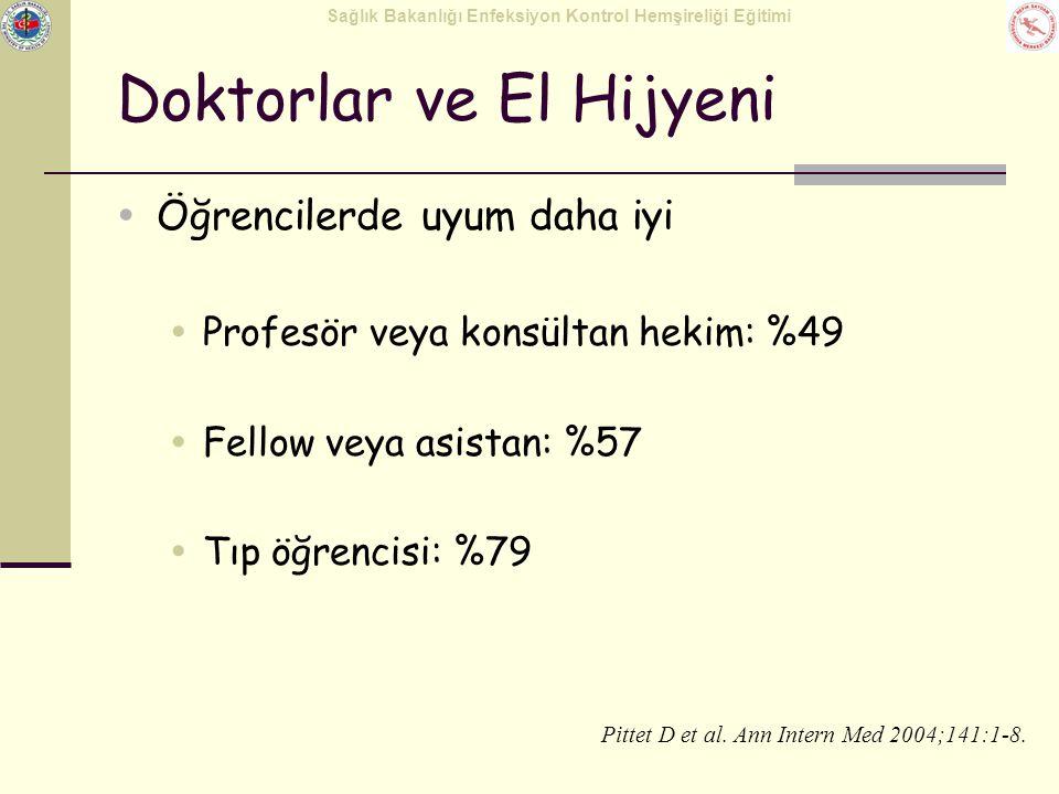 Sağlık Bakanlığı Enfeksiyon Kontrol Hemşireliği Eğitimi Doktorlar ve El Hijyeni  Öğrencilerde uyum daha iyi  Profesör veya konsültan hekim: %49  Fe