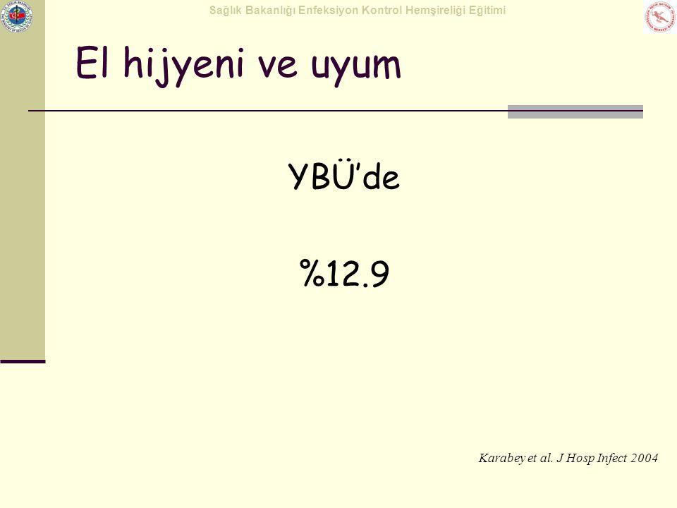 Sağlık Bakanlığı Enfeksiyon Kontrol Hemşireliği Eğitimi El hijyeni ve uyum YBÜ'de %12.9 Karabey et al. J Hosp Infect 2004