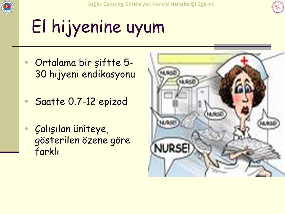 Sağlık Bakanlığı Enfeksiyon Kontrol Hemşireliği Eğitimi El hijyenine uyum  Ortalama bir şiftte 5- 30 hijyeni endikasyonu  Saatte 0.7-12 epizod  Çal
