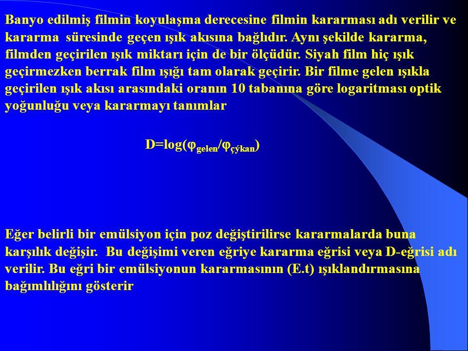 Banyo edilmiş filmin koyulaşma derecesine filmin kararması adı verilir ve kararma süresinde geçen ışık akısına bağlıdır. Aynı şekilde kararma, filmden