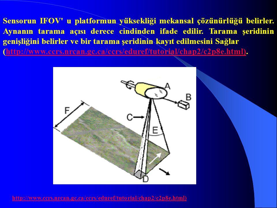 Sensorun IFOV' u platformun yüksekliği mekansal çözünürlüğü belirler. Aynanın tarama açısı derece cindinden ifade edilir. Tarama şeridinin genişliğini