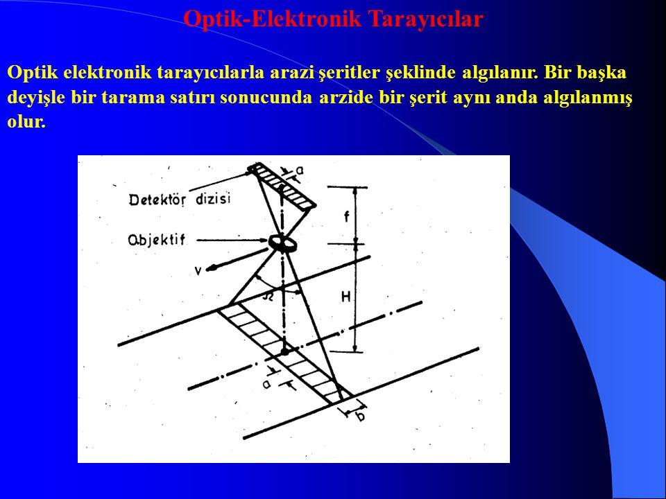 Optik-Elektronik Tarayıcılar Optik elektronik tarayıcılarla arazi şeritler şeklinde algılanır. Bir başka deyişle bir tarama satırı sonucunda arzide bi