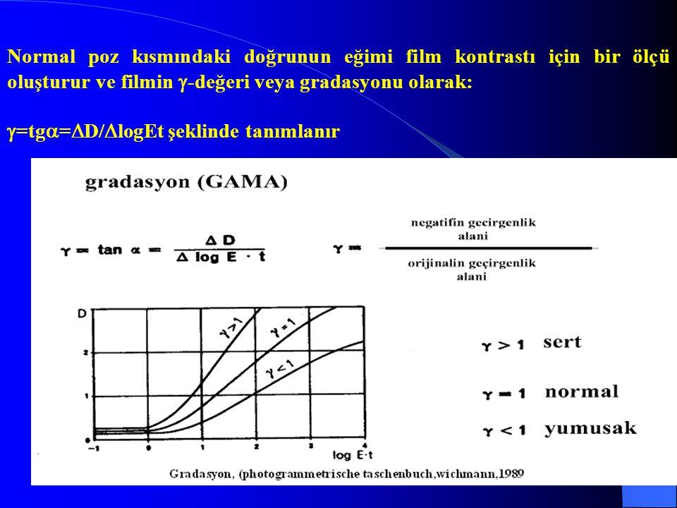 Normal poz kısmındaki doğrunun eğimi film kontrastı için bir ölçü oluşturur ve filmin  -değeri veya gradasyonu olarak:  =tg  =  D/  logEt şeklind