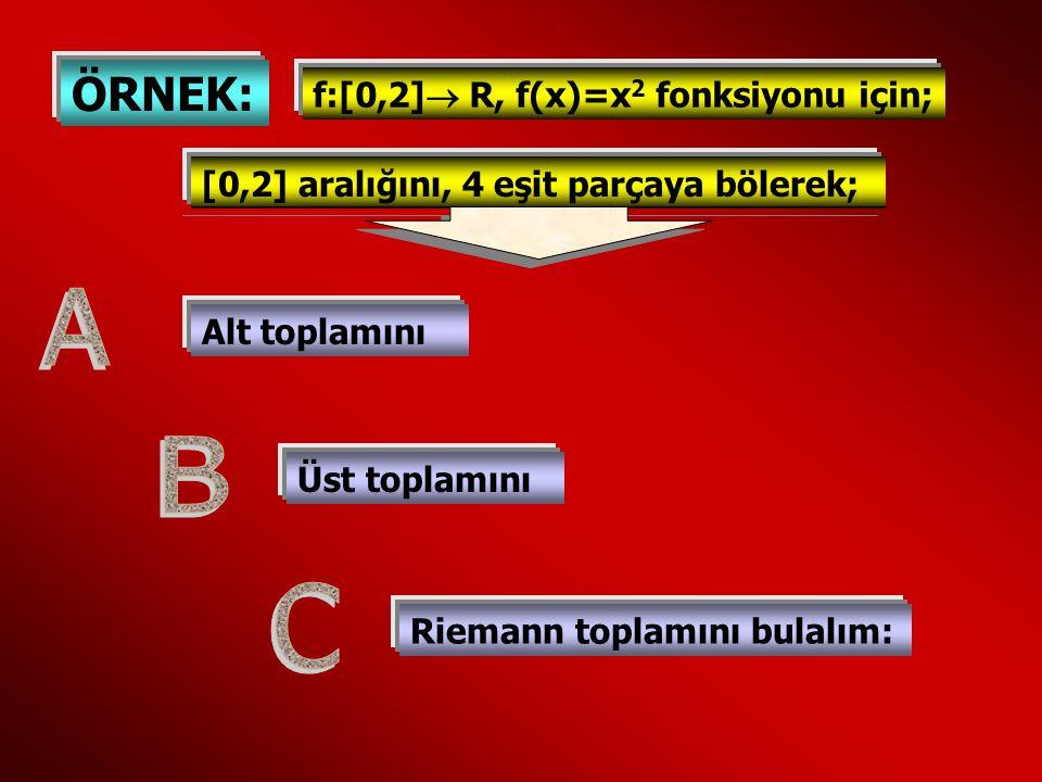 ÖRNEK: f:[0,2]  R, f(x)=x 2 fonksiyonu için; [0,2] aralığını, 4 eşit parçaya bölerek; Alt toplamını Üst toplamını Riemann toplamını bulalım: