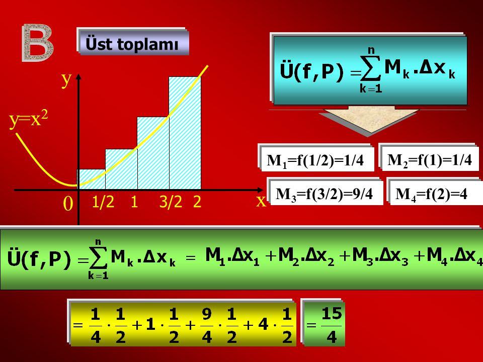 Üst toplamı y=x 2 y x 0 1/2 1 3/2 2 M 1 =f(1/2)=1/4 M 2 =f(1)=1/4 M 3 =f(3/2)=9/4M 4 =f(2)=4