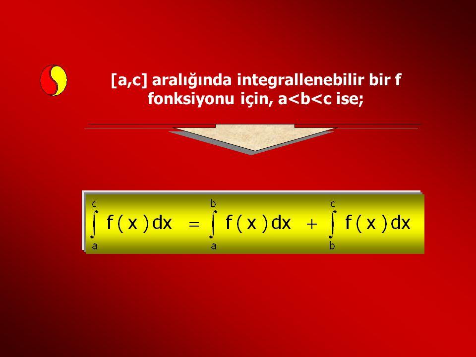 [a,c] aralığında integrallenebilir bir f fonksiyonu için, a<b<c ise;