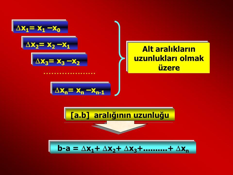  x 1 = x1 x1 –x 0  x 2 = x2 x2 –x 1  x 3 = x3 x3 –x 2  x n = xn xn –x n-1.................... Alt aralıkların uzunlukları olmak üzere [a.b] aralığ