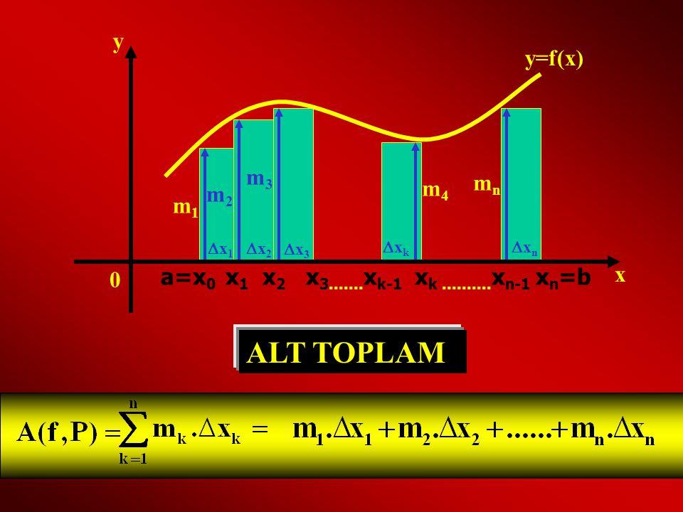 m1m1 m2m2 m3m3 m4m4 mnmn y=f(x) x1x1 x3x3 x2x2 xkxk xnxn x y 0 a=x 0 x 1 x 2 x 3....... x k-1 x k.......... x n-1 x n =b ALT TOPLAM
