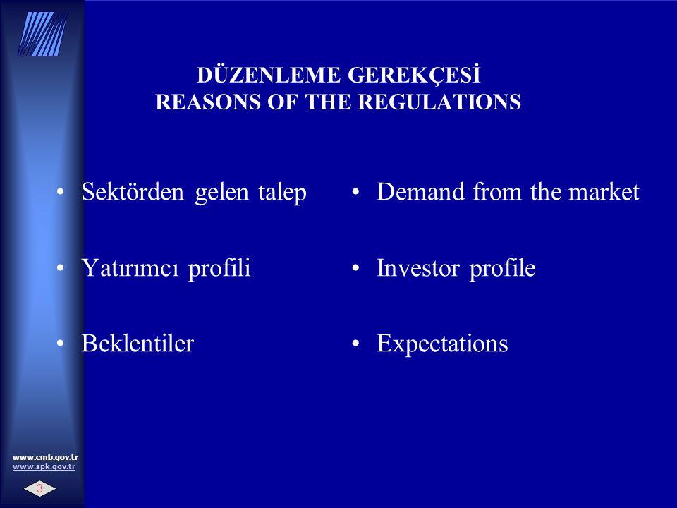 3 www.cmb.gov.tr www.spk.gov.tr www.spk.gov.tr DÜZENLEME GEREKÇESİ REASONS OF THE REGULATIONS Sektörden gelen talep Yatırımcı profili Beklentiler Demand from the market Investor profile Expectations