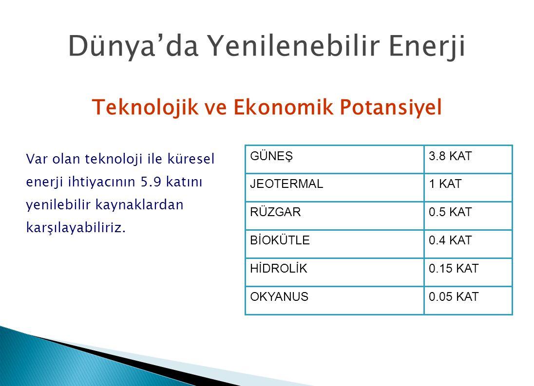 Türkiye Enerji Sektörünün Temel Karakteristikleri –Talepteki hızlı gelişim: yatırım sorunları ve fırsatları rekabetçi piyasaların rolü –Yüksek seviyedeki ithalat bağımlılığı: yerli kaynakların gelişiminin rolü, özellikle yenilenebilirler ve çeşitlendirme –Enerji yoğunluğunda göreceli yüksek rakamlar: enerji verimliliği gelişiminin potansiyeli