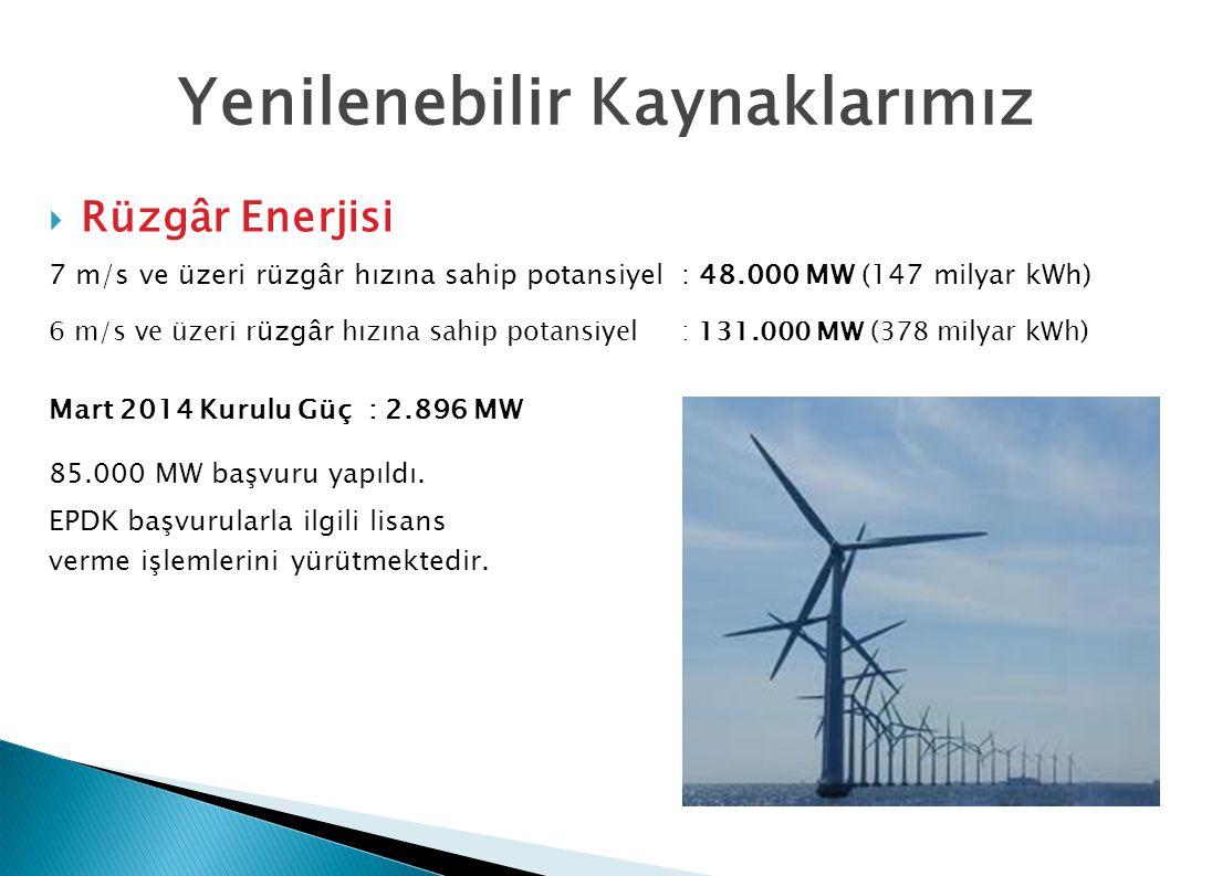  Rüzgâr Enerjisi 7 m/s ve üzeri rüzgâr hızına sahip potansiyel: 48.000 MW (147 milyar kWh) 6 m/s ve üzeri r üzgâr hızına sahip potansiyel: 131.000 MW (378 milyar kWh) Mart 2014 Kurulu Güç : 2.896 MW 85.000 MW başvuru yapıldı.