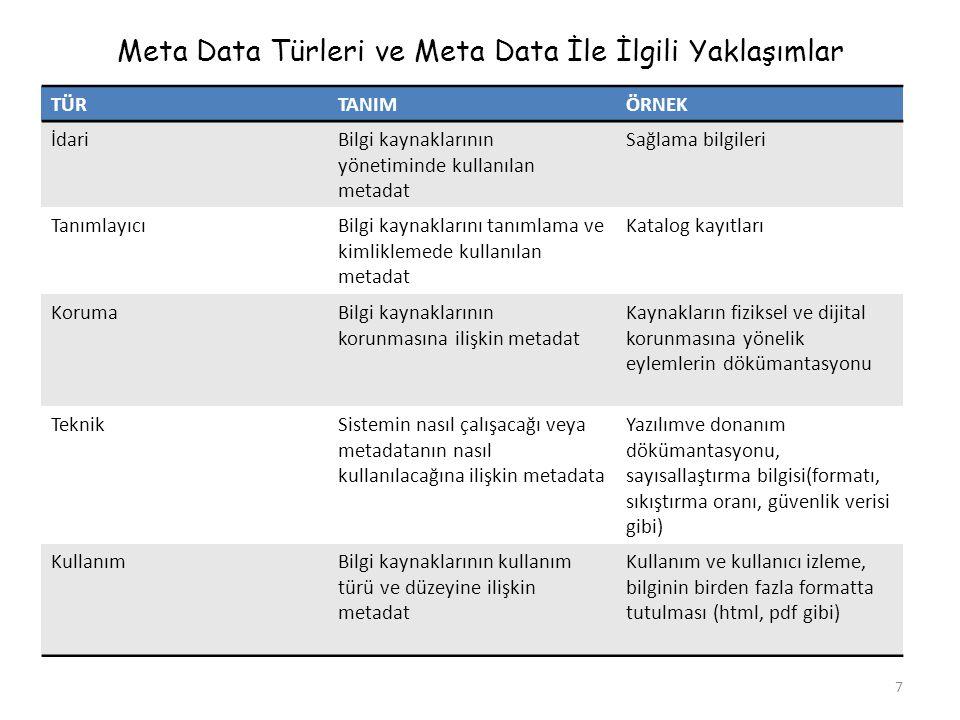 Meta Data Türleri ve Meta Data İle İlgili Yaklaşımlar TÜRTANIMÖRNEK İdariBilgi kaynaklarının yönetiminde kullanılan metadat Sağlama bilgileri TanımlayıcıBilgi kaynaklarını tanımlama ve kimliklemede kullanılan metadat Katalog kayıtları KorumaBilgi kaynaklarının korunmasına ilişkin metadat Kaynakların fiziksel ve dijital korunmasına yönelik eylemlerin dökümantasyonu TeknikSistemin nasıl çalışacağı veya metadatanın nasıl kullanılacağına ilişkin metadata Yazılımve donanım dökümantasyonu, sayısallaştırma bilgisi(formatı, sıkıştırma oranı, güvenlik verisi gibi) KullanımBilgi kaynaklarının kullanım türü ve düzeyine ilişkin metadat Kullanım ve kullanıcı izleme, bilginin birden fazla formatta tutulması (html, pdf gibi) 7