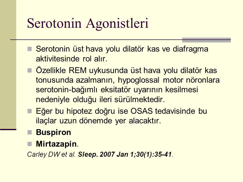 Serotonin Agonistleri Serotonin üst hava yolu dilatör kas ve diafragma aktivitesinde rol alır. Özellikle REM uykusunda üst hava yolu dilatör kas tonus