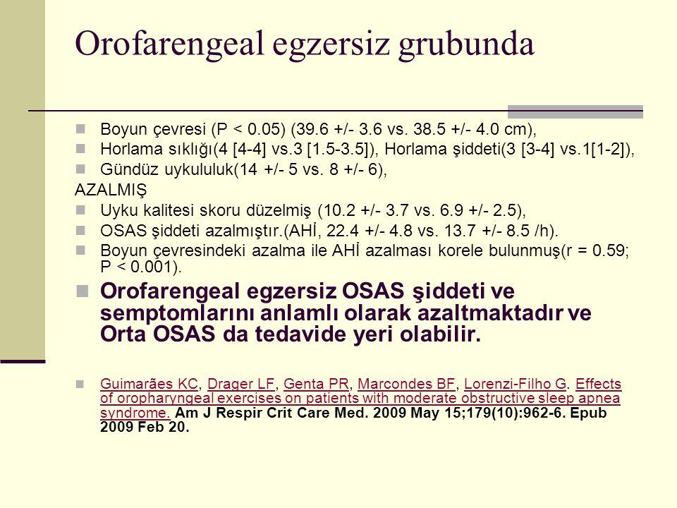Orofarengeal egzersiz grubunda Boyun çevresi (P < 0.05) (39.6 +/- 3.6 vs. 38.5 +/- 4.0 cm), Horlama sıklığı(4 [4-4] vs.3 [1.5-3.5]), Horlama şiddeti(3