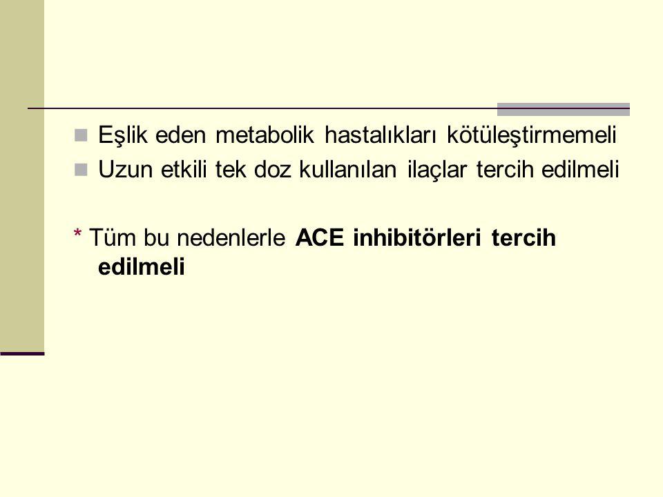Eşlik eden metabolik hastalıkları kötüleştirmemeli Uzun etkili tek doz kullanılan ilaçlar tercih edilmeli * Tüm bu nedenlerle ACE inhibitörleri tercih