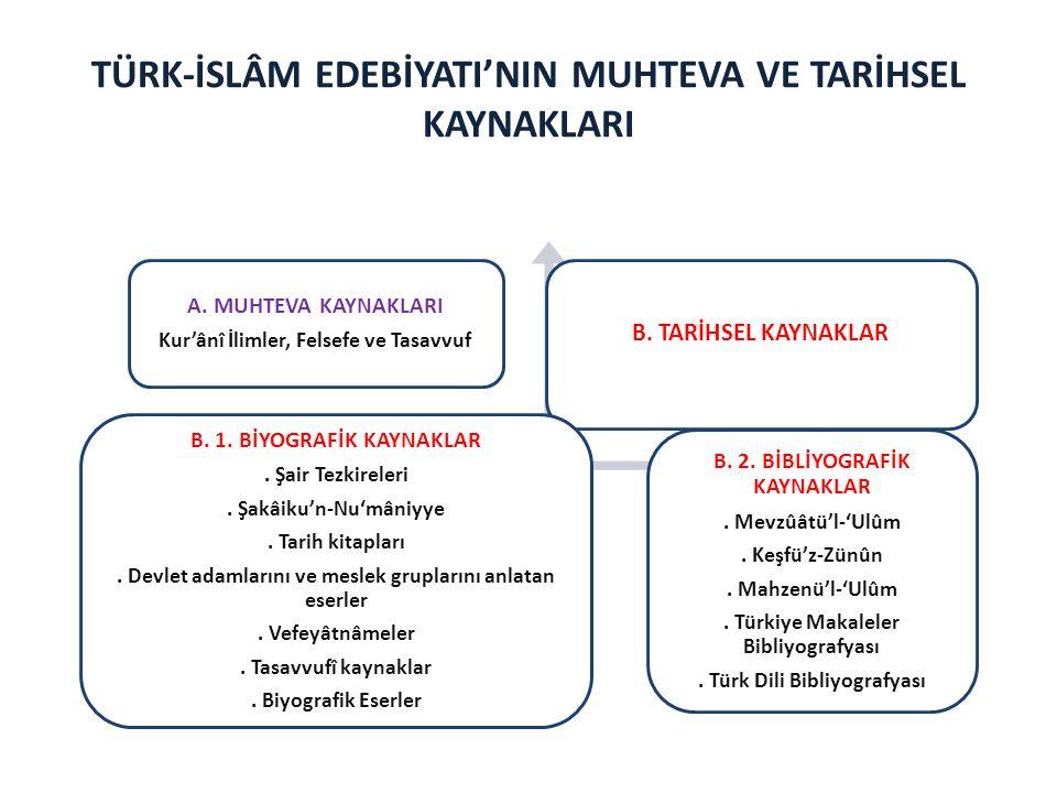 A.MUHTEVA KAYNAKLARI Kur'ânî İlimler, Felsefe ve Tasavvuf B.