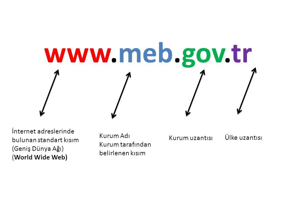 www.meb.gov.tr İnternet adreslerinde bulunan standart kısım (Geniş Dünya Ağı) (World Wide Web) Kurum Adı Kurum tarafından belirlenen kısım Kurum uzant